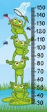 Kikkers groeimeter